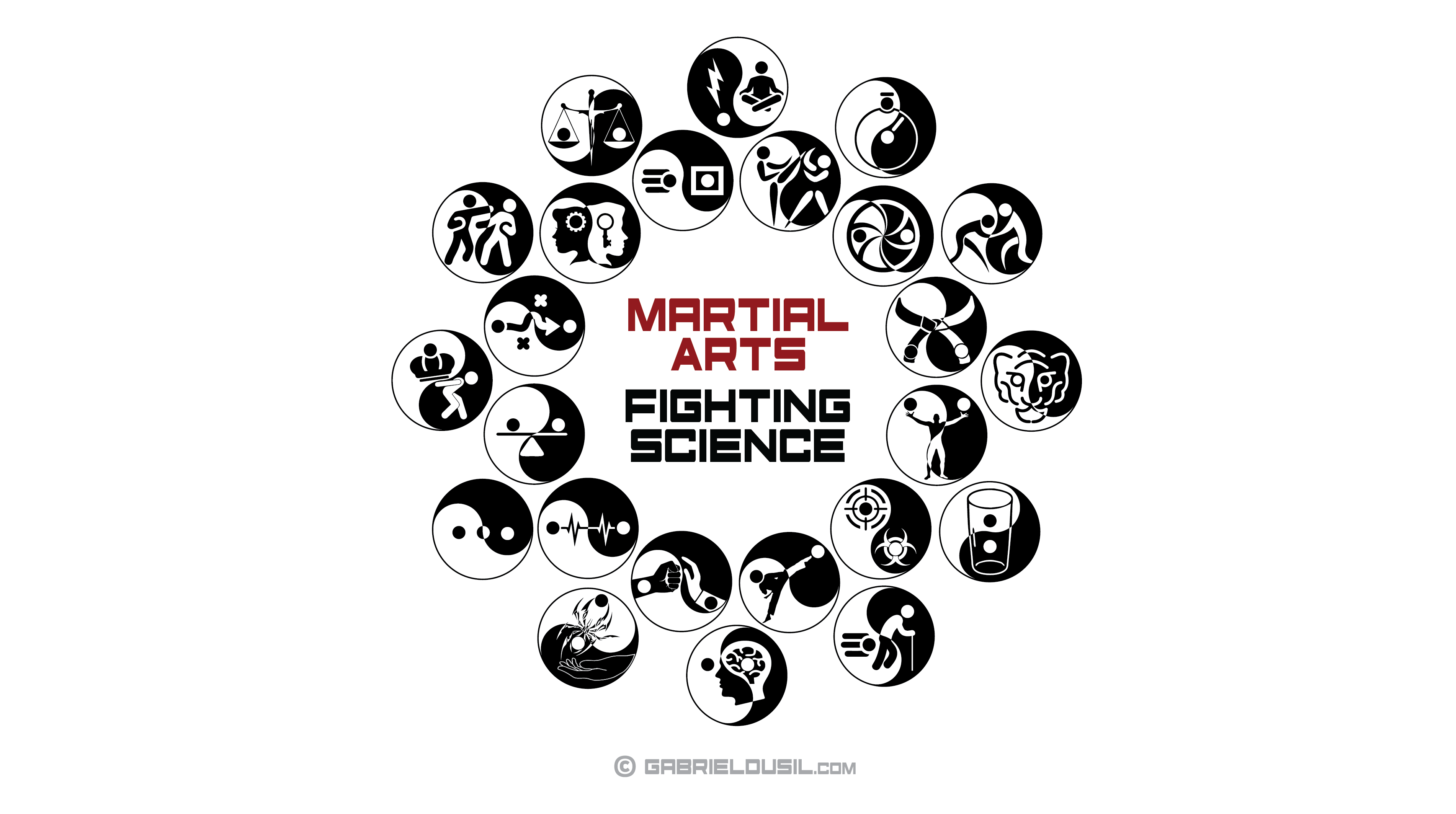 Martial Arts • Fighting Science • Yin ☯ Yang Series